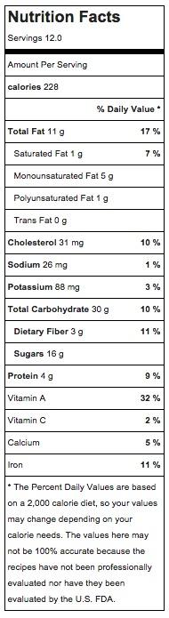 carrotcakemuffinnutritionjpg