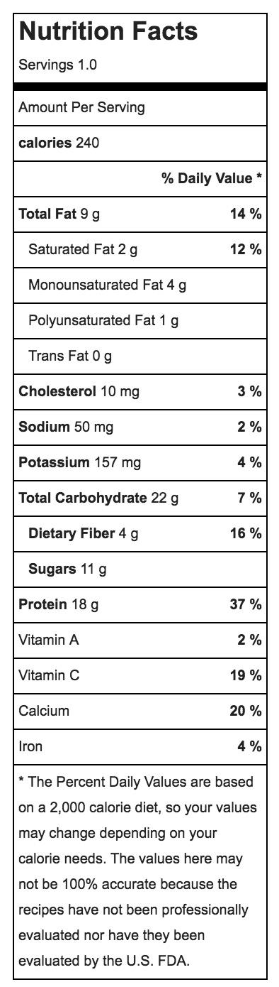 parfait_nutrition